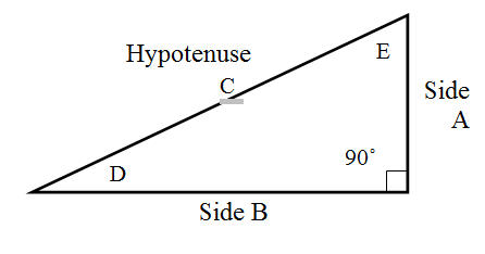 Right Angle Triangle with Hypotenuse
